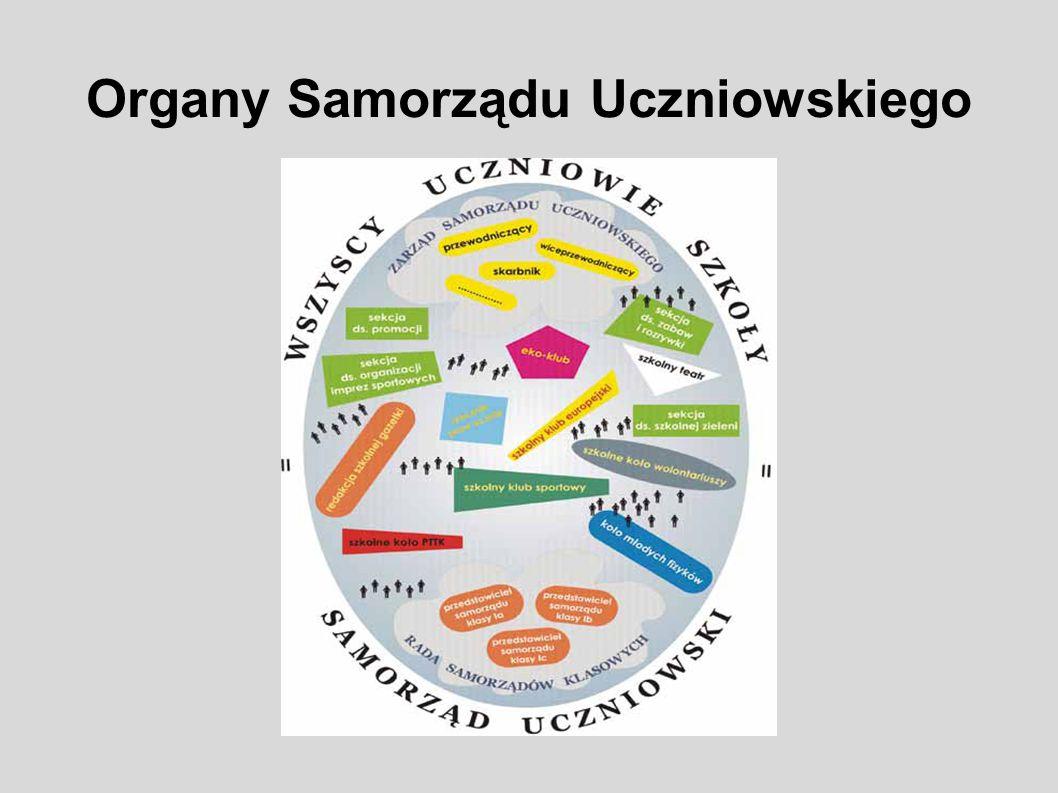 Organy Samorządu Uczniowskiego