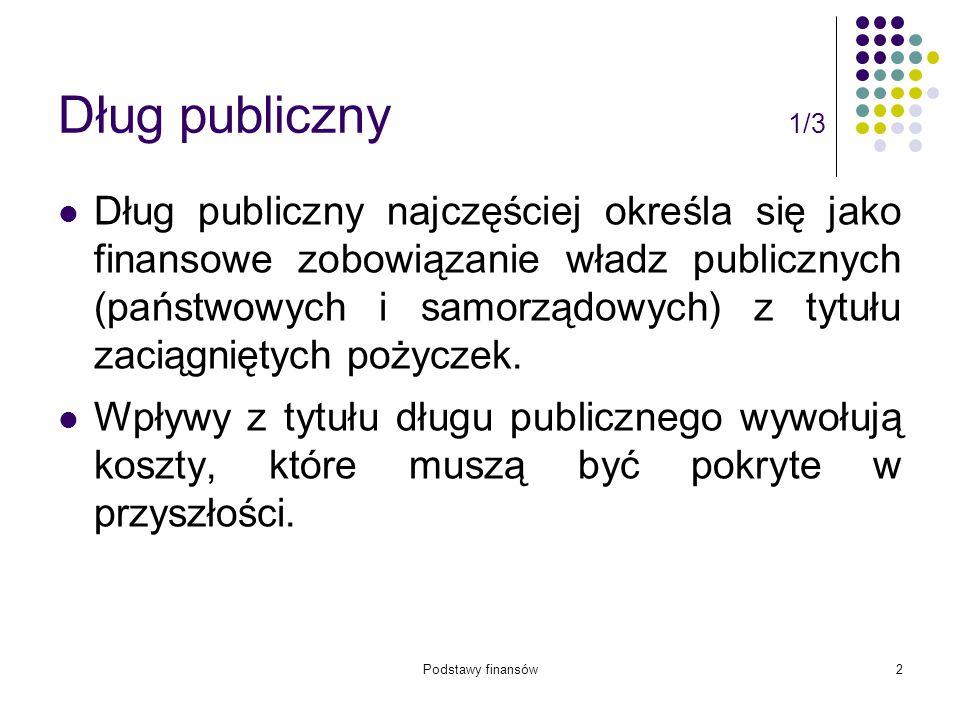 Podstawy finansów23 Historia długu publicznego w Polsce 2/3 W latach 1990-2000 nastąpił silny spadek relacji długu do PKB, możliwy dzięki czterem zjawiskom: Ograniczeniu skali deficytów budżetowych do ok.