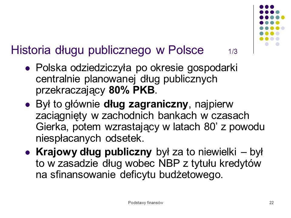 Podstawy finansów22 Historia długu publicznego w Polsce 1/3 Polska odziedziczyła po okresie gospodarki centralnie planowanej dług publicznych przekrac