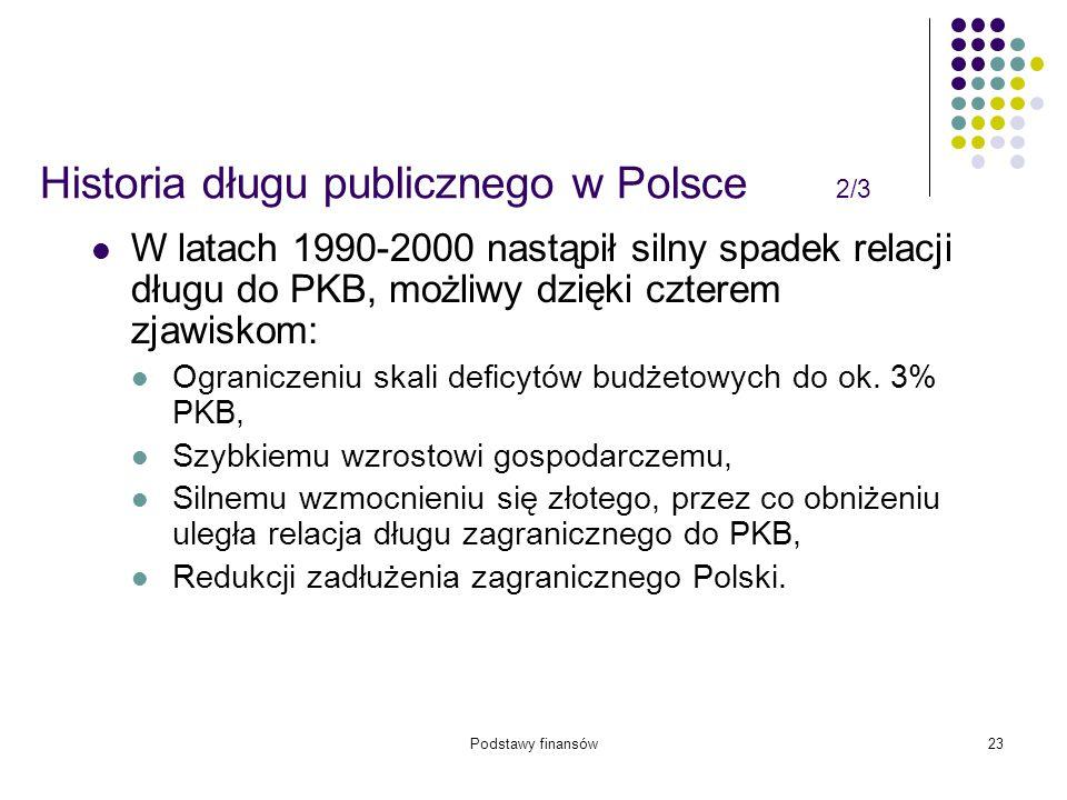 Podstawy finansów23 Historia długu publicznego w Polsce 2/3 W latach 1990-2000 nastąpił silny spadek relacji długu do PKB, możliwy dzięki czterem zjaw