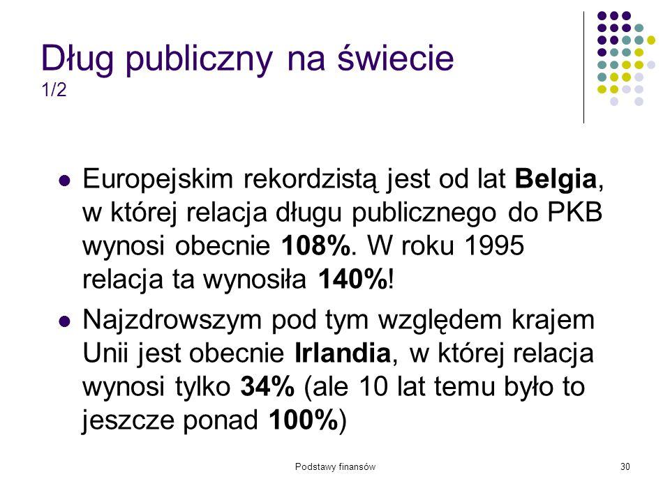 Podstawy finansów30 Dług publiczny na świecie 1/2 Europejskim rekordzistą jest od lat Belgia, w której relacja długu publicznego do PKB wynosi obecnie