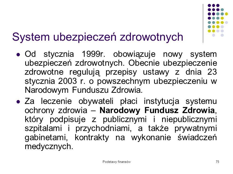 Podstawy finansów75 Od stycznia 1999r. obowiązuje nowy system ubezpieczeń zdrowotnych. Obecnie ubezpieczenie zdrowotne regulują przepisy ustawy z dnia