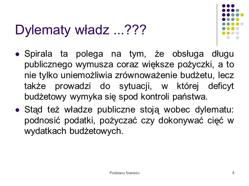 Podstawy finansów59 Zadania samorządu powiatowego 1/4 1.