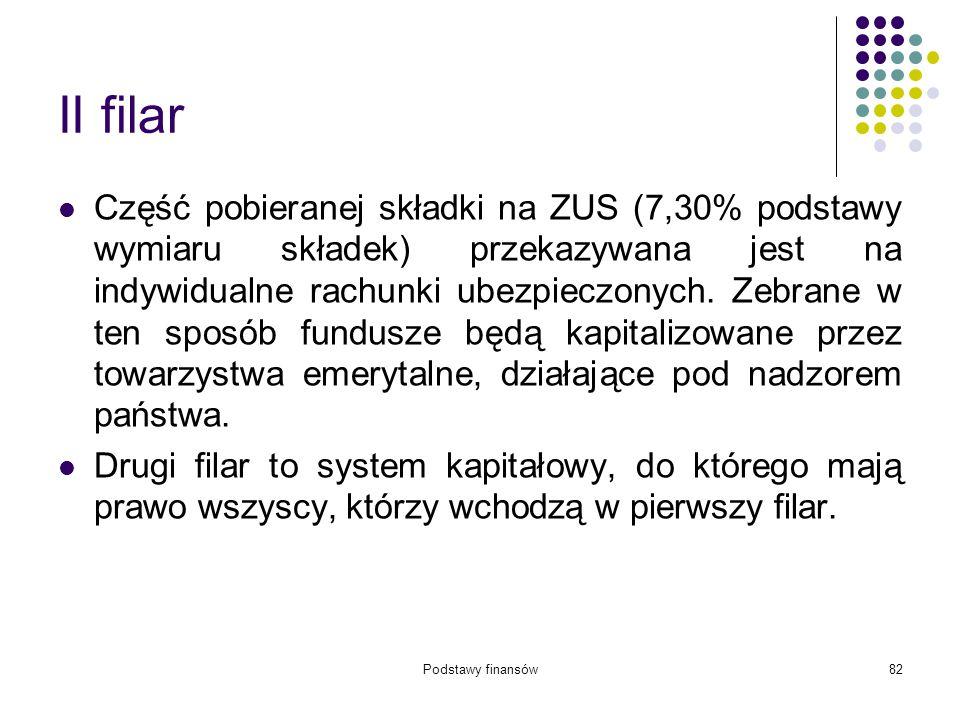 Podstawy finansów82 II filar Część pobieranej składki na ZUS (7,30% podstawy wymiaru składek) przekazywana jest na indywidualne rachunki ubezpieczonyc