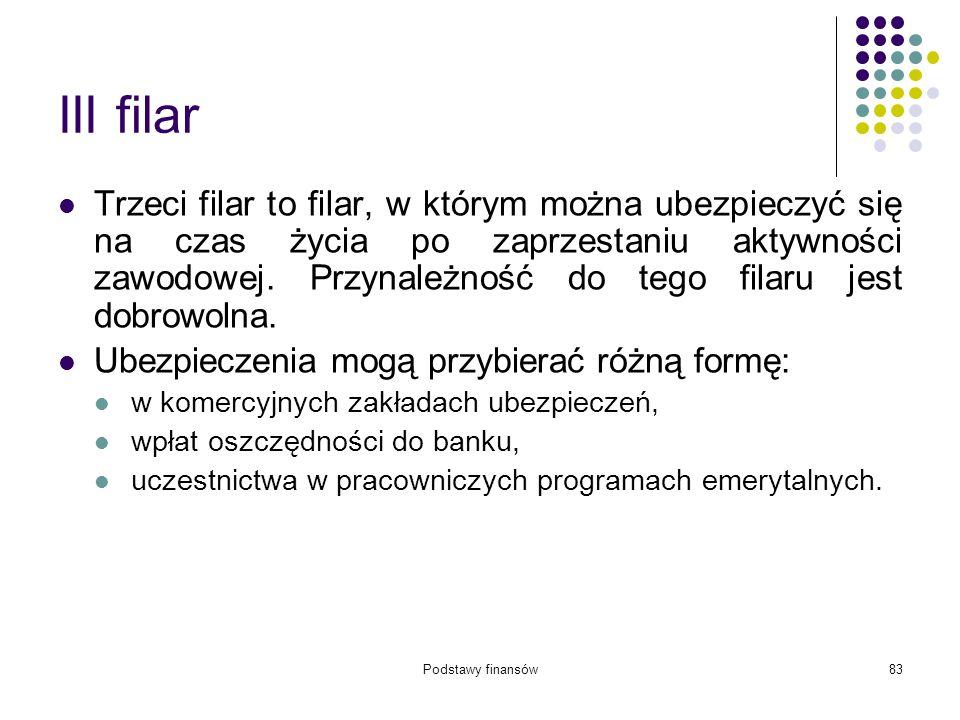 Podstawy finansów83 III filar Trzeci filar to filar, w którym można ubezpieczyć się na czas życia po zaprzestaniu aktywności zawodowej. Przynależność