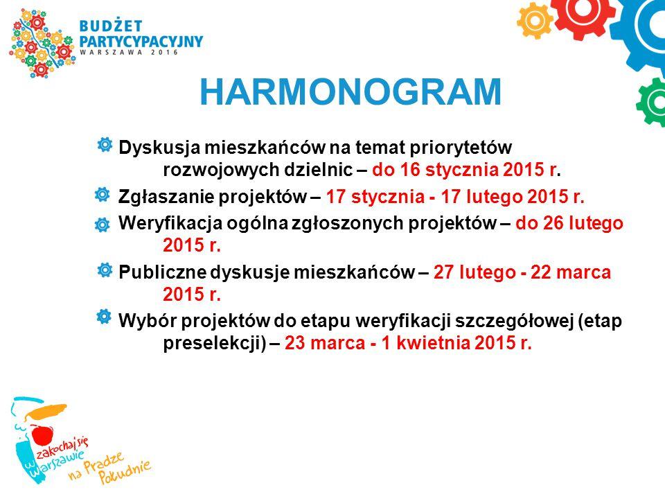 Weryfikacja szczegółowa – do 22 maja 2015 r.