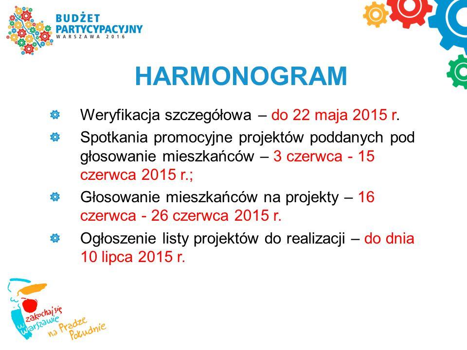Weryfikacja szczegółowa – do 22 maja 2015 r. Spotkania promocyjne projektów poddanych pod głosowanie mieszkańców – 3 czerwca - 15 czerwca 2015 r.; Gło