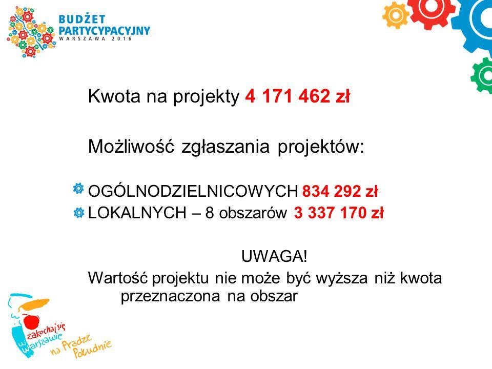 Kwota na projekty 4 171 462 zł Możliwość zgłaszania projektów: OGÓLNODZIELNICOWYCH 834 292 zł LOKALNYCH – 8 obszarów 3 337 170 zł UWAGA! Wartość proje