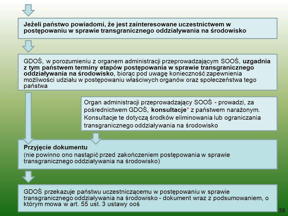 Jeżeli państwo powiadomi, że jest zainteresowane uczestnictwem w postępowaniu w sprawie transgranicznego oddziaływania na środowisko GDOŚ, w porozumie