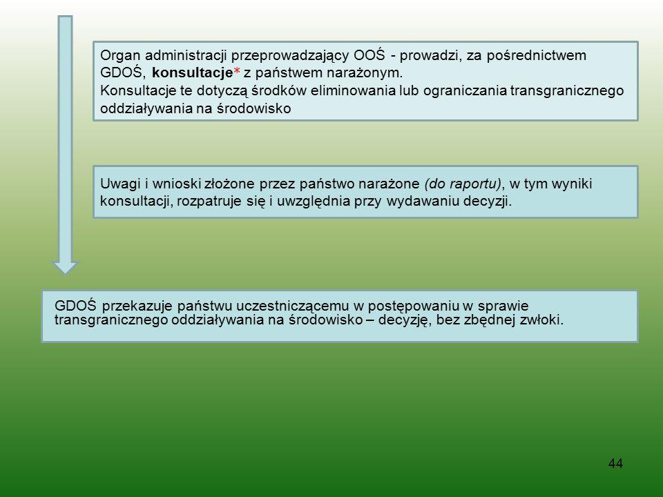 GDOŚ przekazuje państwu uczestniczącemu w postępowaniu w sprawie transgranicznego oddziaływania na środowisko – decyzję, bez zbędnej zwłoki. 44 Organ