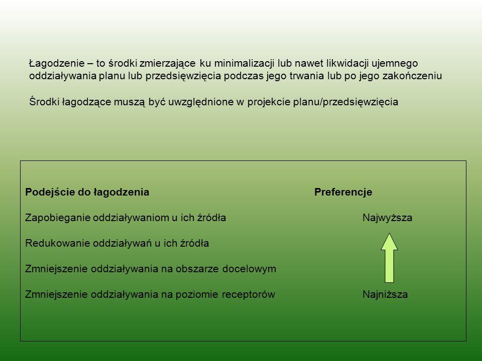 Podejście do łagodzenia Preferencje Zapobieganie oddziaływaniom u ich źródłaNajwyższa Redukowanie oddziaływań u ich źródła Zmniejszenie oddziaływania