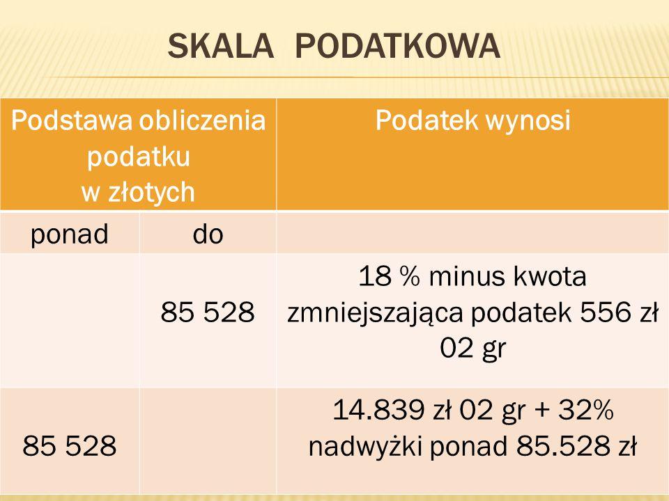 SKALA PODATKOWA Podstawa obliczenia podatku w złotych Podatek wynosi ponaddo 85 528 18 % minus kwota zmniejszająca podatek 556 zł 02 gr 85 528 14.839