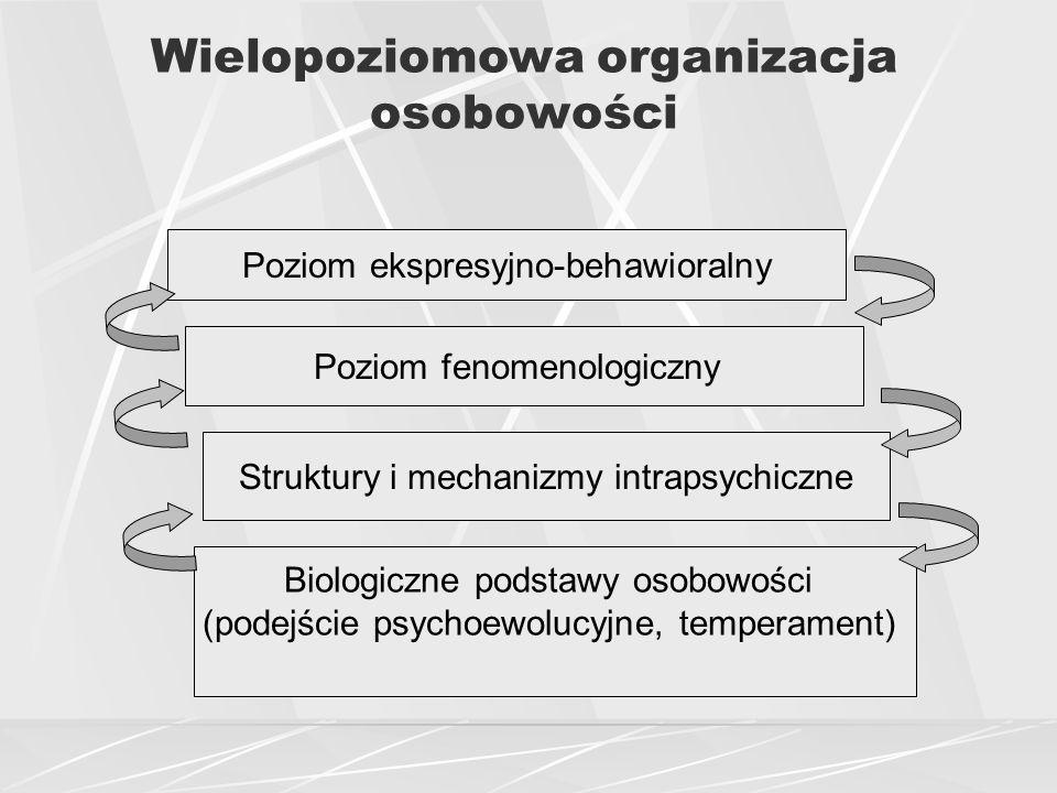 Wielopoziomowa organizacja osobowości Biologiczne podstawy osobowości (podejście psychoewolucyjne, temperament) Struktury i mechanizmy intrapsychiczne Poziom fenomenologiczny Poziom ekspresyjno-behawioralny