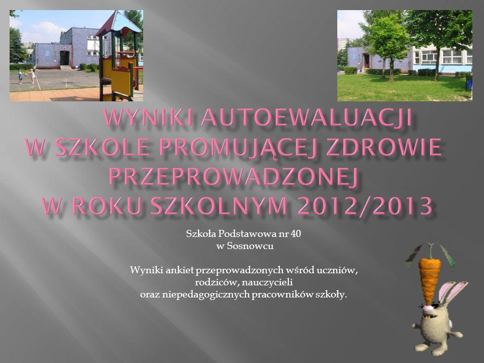 Szkoła Podstawowa nr 40 w Sosnowcu Wyniki ankiet przeprowadzonych wśród uczniów, rodziców, nauczycieli oraz niepedagogicznych pracowników szkoły.