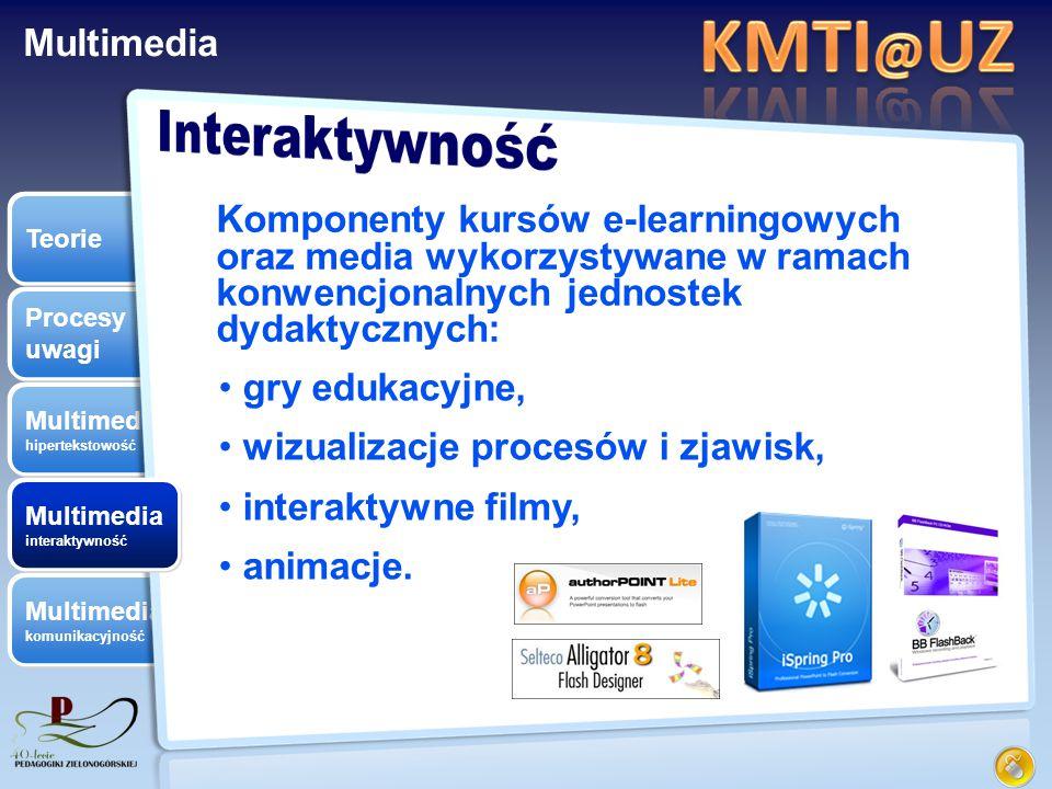 Multimedia komunikacyjność Procesy uwagi Multimedia hipertekstowość Teorie Multimedia interaktywność gry edukacyjne, wizualizacje procesów i zjawisk,