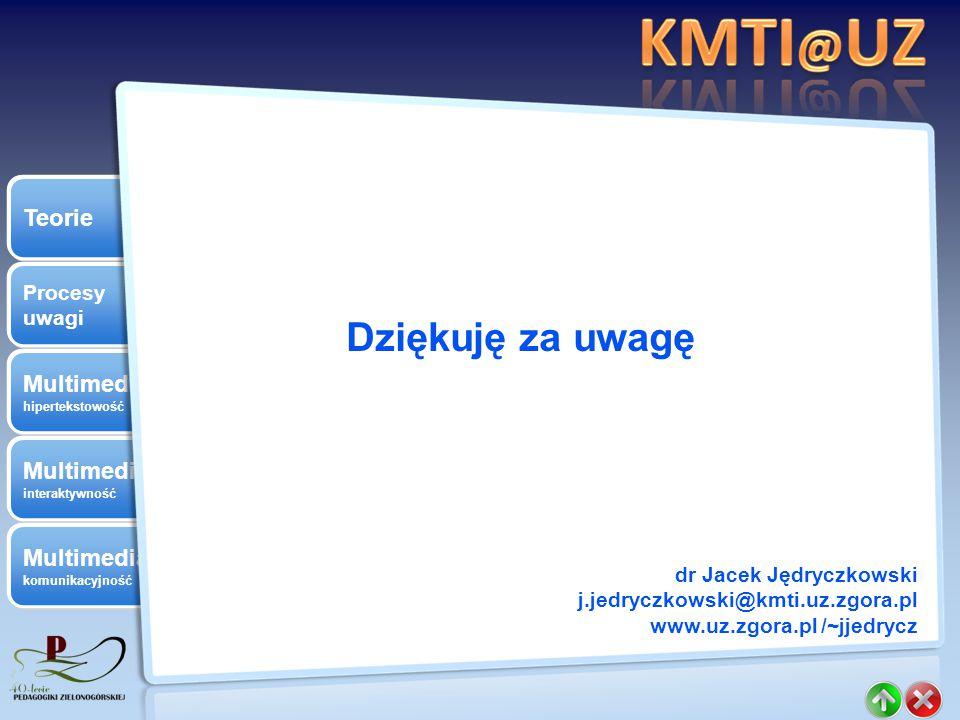 Multimedia komunikacyjność Procesy uwagi Multimedia hipertekstowość Multimedia interaktywność Teorie Dziękuję za uwagę dr Jacek Jędryczkowski j.jedryc
