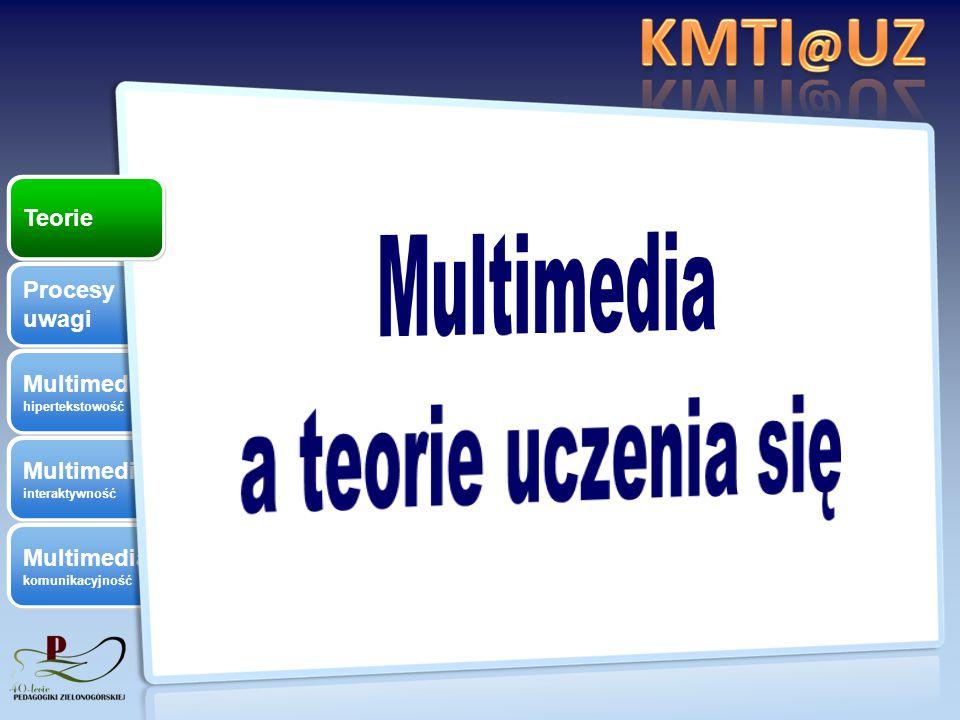 Multimedia komunikacyjność Procesy uwagi Multimedia hipertekstowość Multimedia interaktywność Teorie