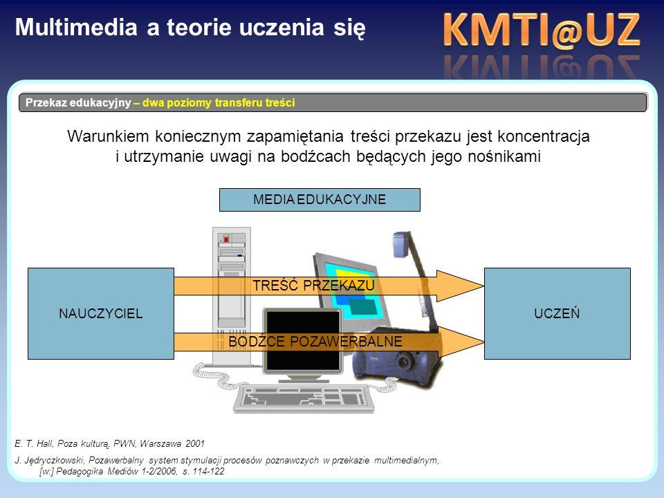 Multimedia a teorie uczenia się MEDIA EDUKACYJNE BODŹCE POZAWERBALNE TREŚĆ PRZEKAZU NAUCZYCIELUCZEŃ Warunkiem koniecznym zapamiętania treści przekazu