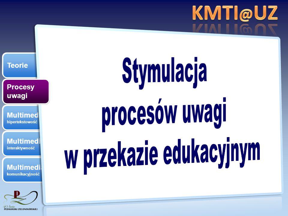 Teorie Multimedia komunikacyjność Multimedia hipertekstowość Multimedia interaktywność Procesy uwagi