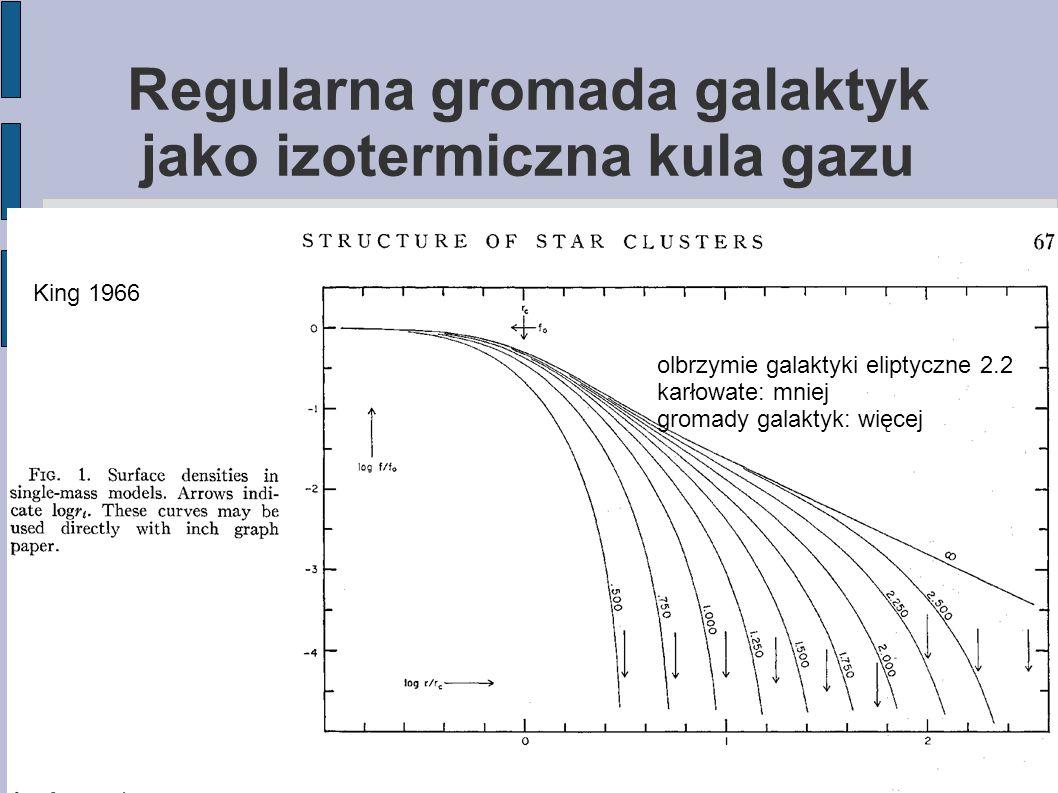 Regularna gromada galaktyk jako izotermiczna kula gazu King 1966 olbrzymie galaktyki eliptyczne 2.2 karłowate: mniej gromady galaktyk: więcej