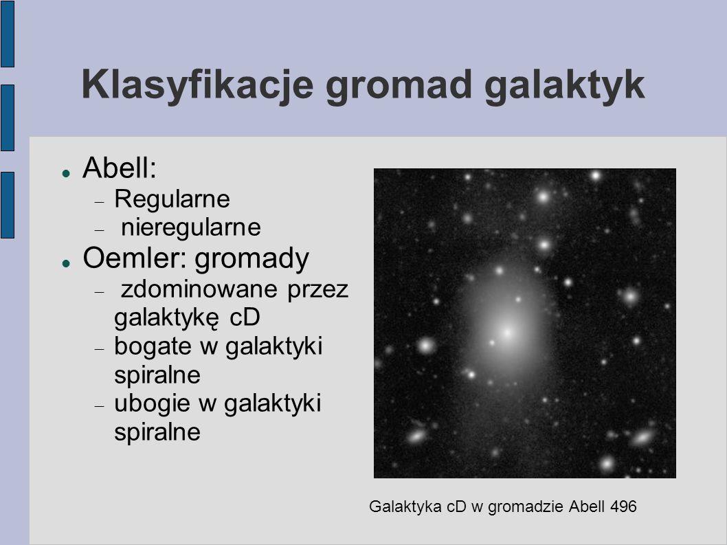 Klasyfikacje gromad galaktyk Abell:  Regularne  nieregularne Oemler: gromady  zdominowane przez galaktykę cD  bogate w galaktyki spiralne  ubogie