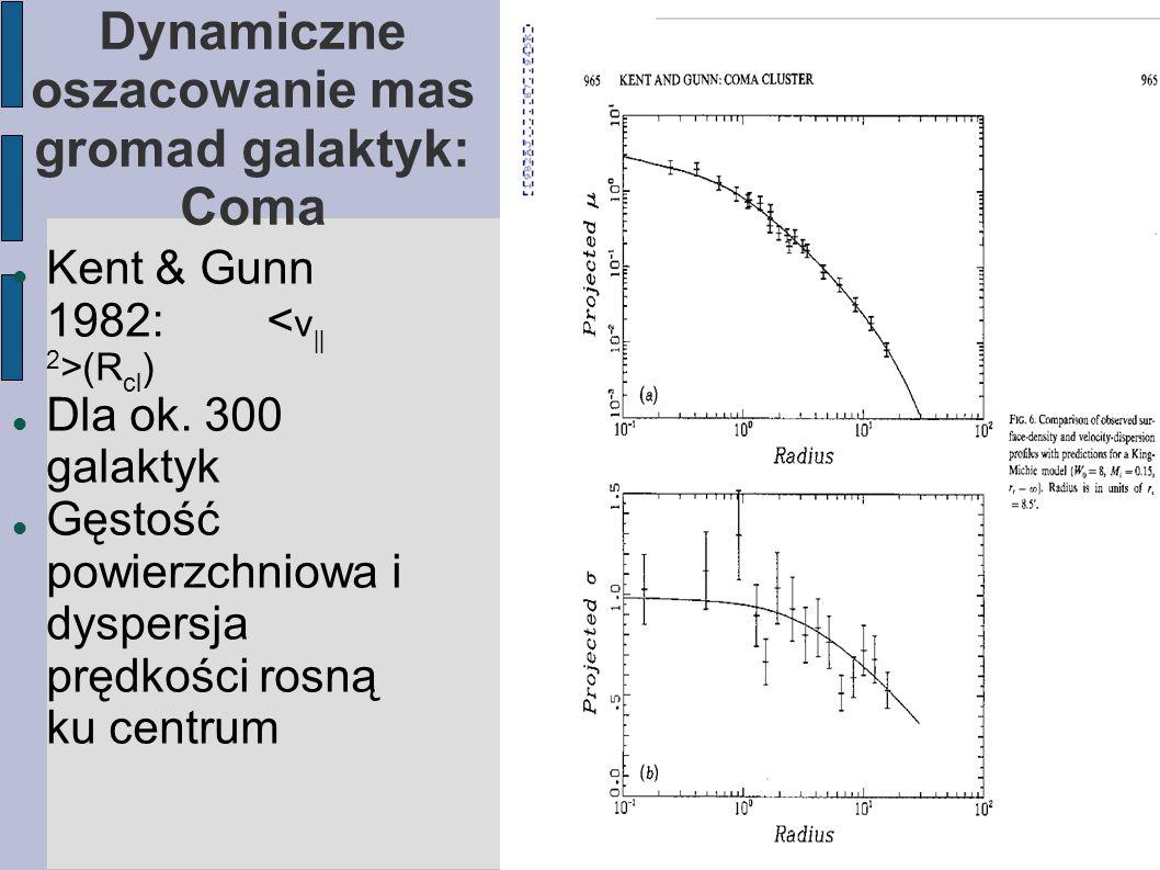 Dynamiczne oszacowanie mas gromad galaktyk: Coma Kent & Gunn 1982: (R cl ) Dla ok. 300 galaktyk Gęstość powierzchniowa i dyspersja prędkości rosną ku