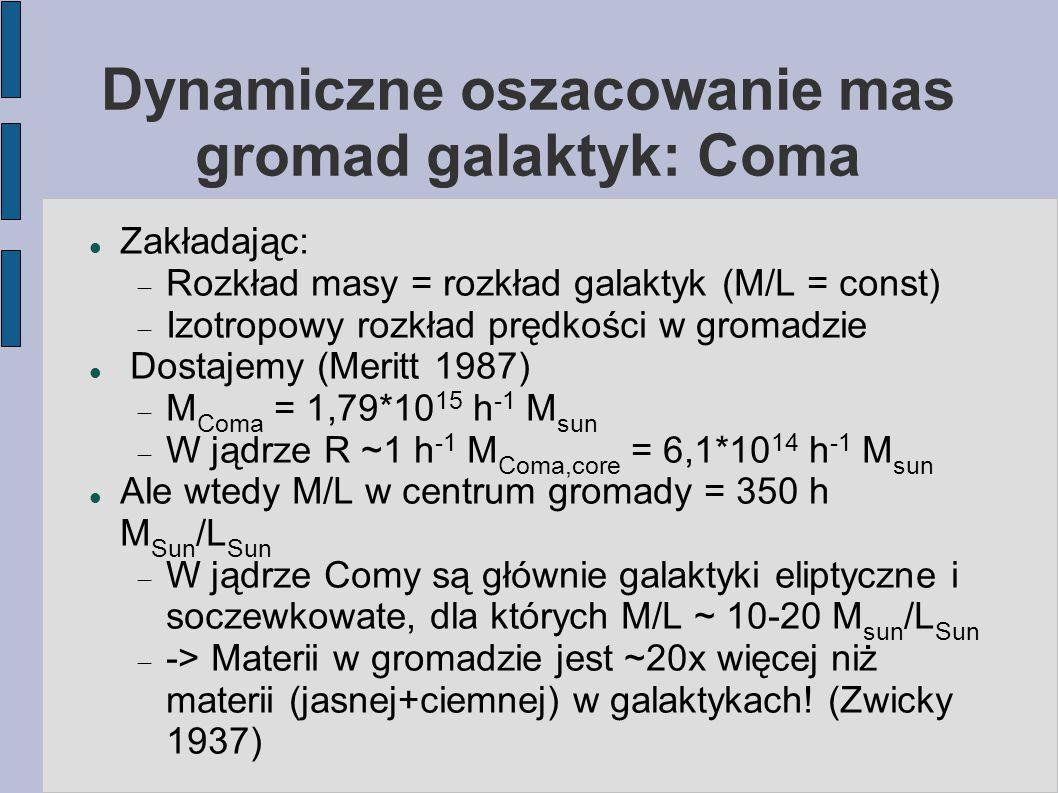 Dynamiczne oszacowanie mas gromad galaktyk: Coma Zakładając:  Rozkład masy = rozkład galaktyk (M/L = const)  Izotropowy rozkład prędkości w gromadz