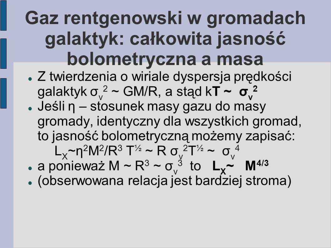 Gaz rentgenowski w gromadach galaktyk: całkowita jasność bolometryczna a masa Z twierdzenia o wiriale dyspersja prędkości galaktyk σ v 2 ~ GM/R, a stą