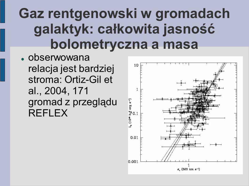 Gaz rentgenowski w gromadach galaktyk: całkowita jasność bolometryczna a masa obserwowana relacja jest bardziej stroma: Ortiz-Gil et al., 2004, 171 gr
