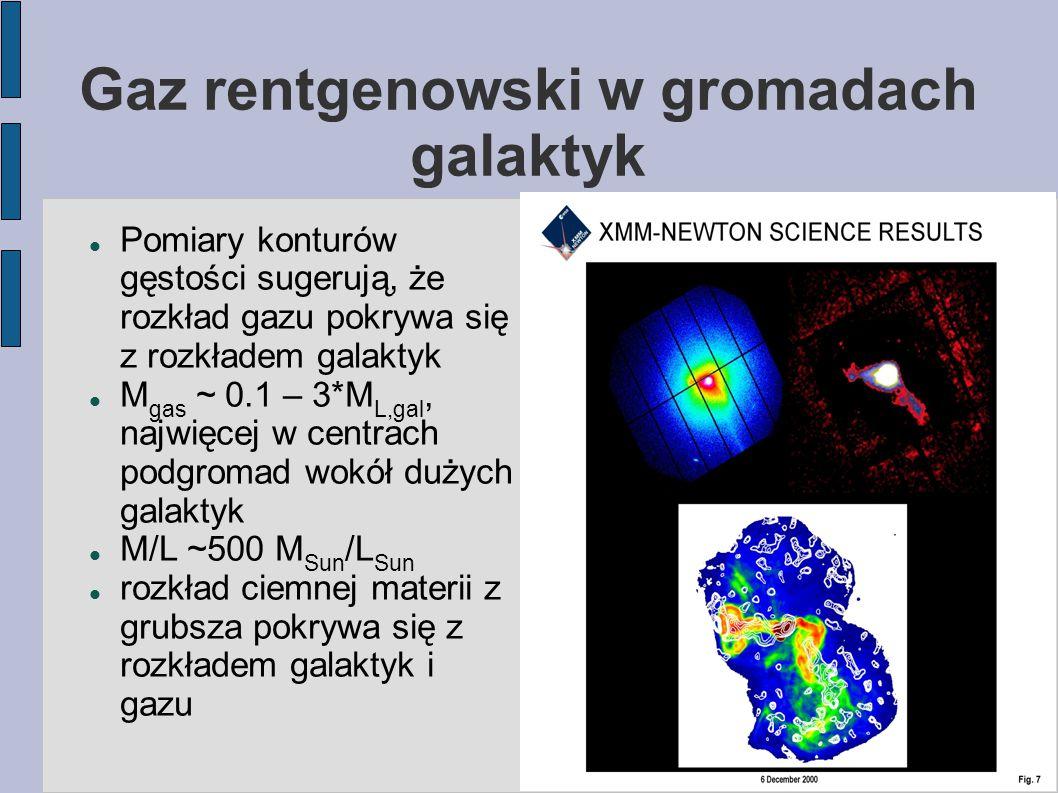Gaz rentgenowski w gromadach galaktyk Pomiary konturów gęstości sugerują, że rozkład gazu pokrywa się z rozkładem galaktyk M gas ~ 0.1 – 3*M L,gal, na