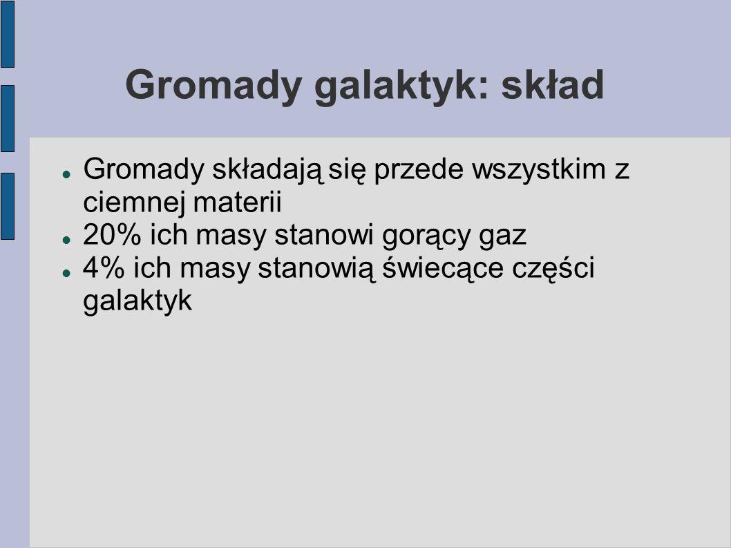 Gromady galaktyk: skład Gromady składają się przede wszystkim z ciemnej materii 20% ich masy stanowi gorący gaz 4% ich masy stanowią świecące części g