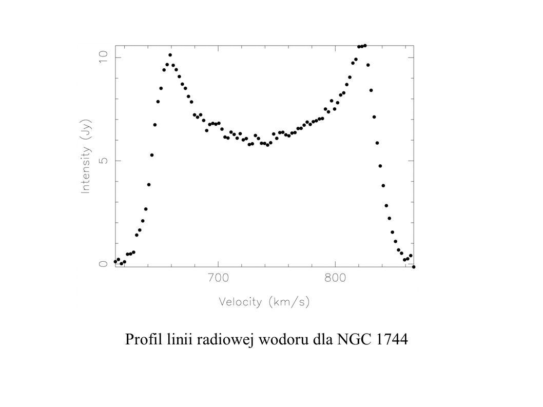 Profil linii radiowej wodoru dla NGC 1744