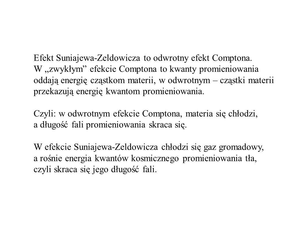 """Efekt Suniajewa-Zeldowicza to odwrotny efekt Comptona. W """"zwykłym"""" efekcie Comptona to kwanty promieniowania oddają energię cząstkom materii, w odwrot"""