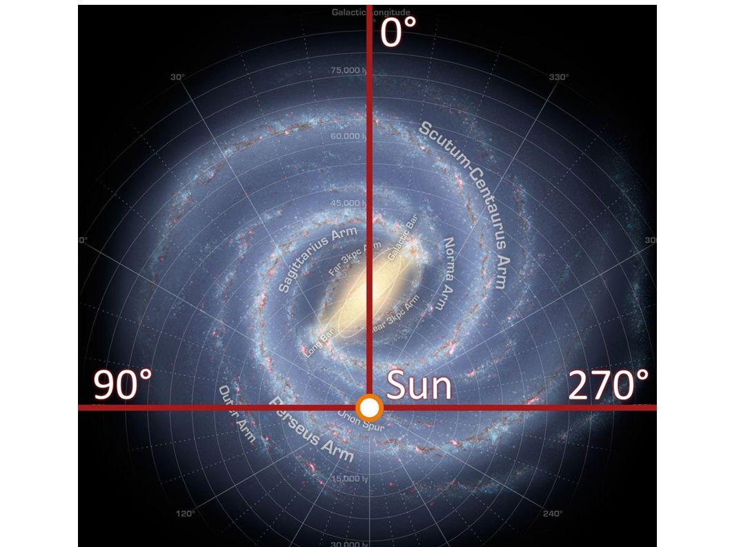 Zderzenie M31 z Drogą Mleczną