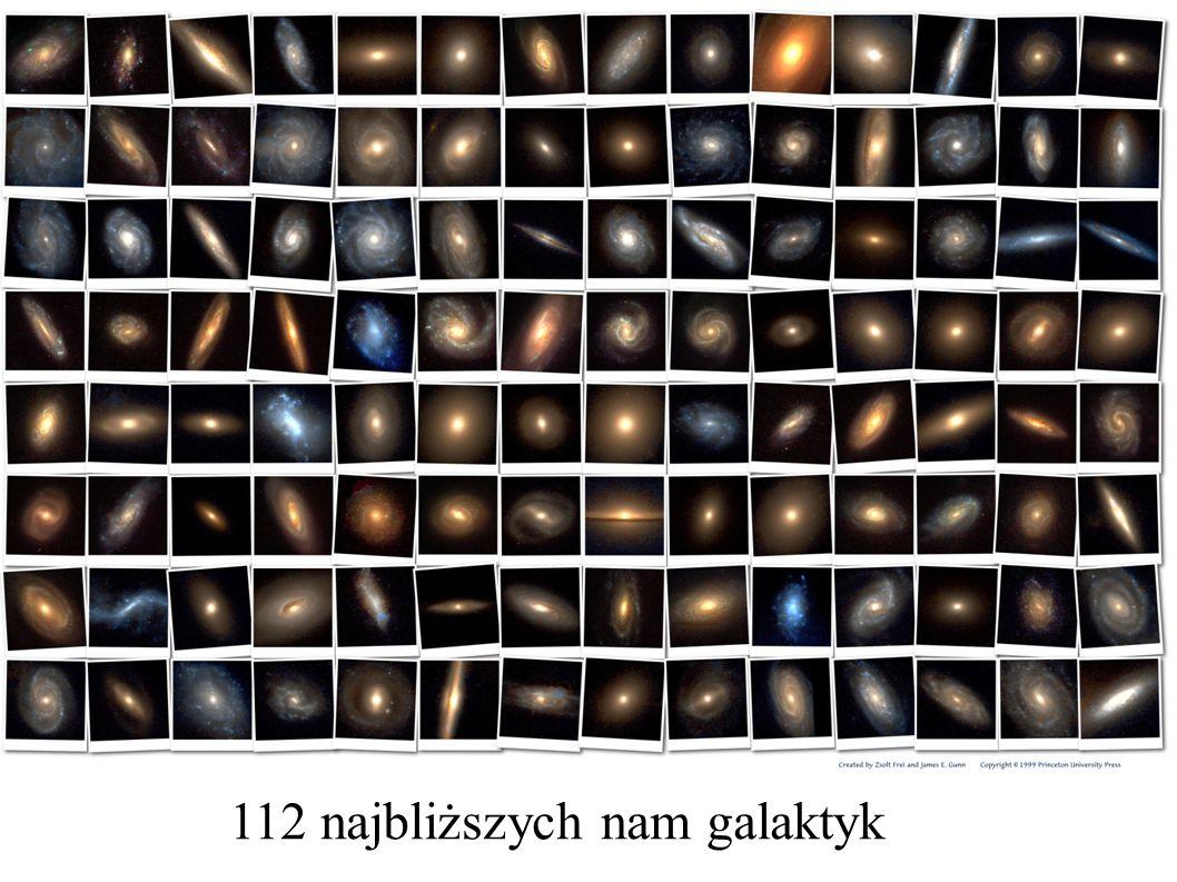 112 najbliższych nam galaktyk