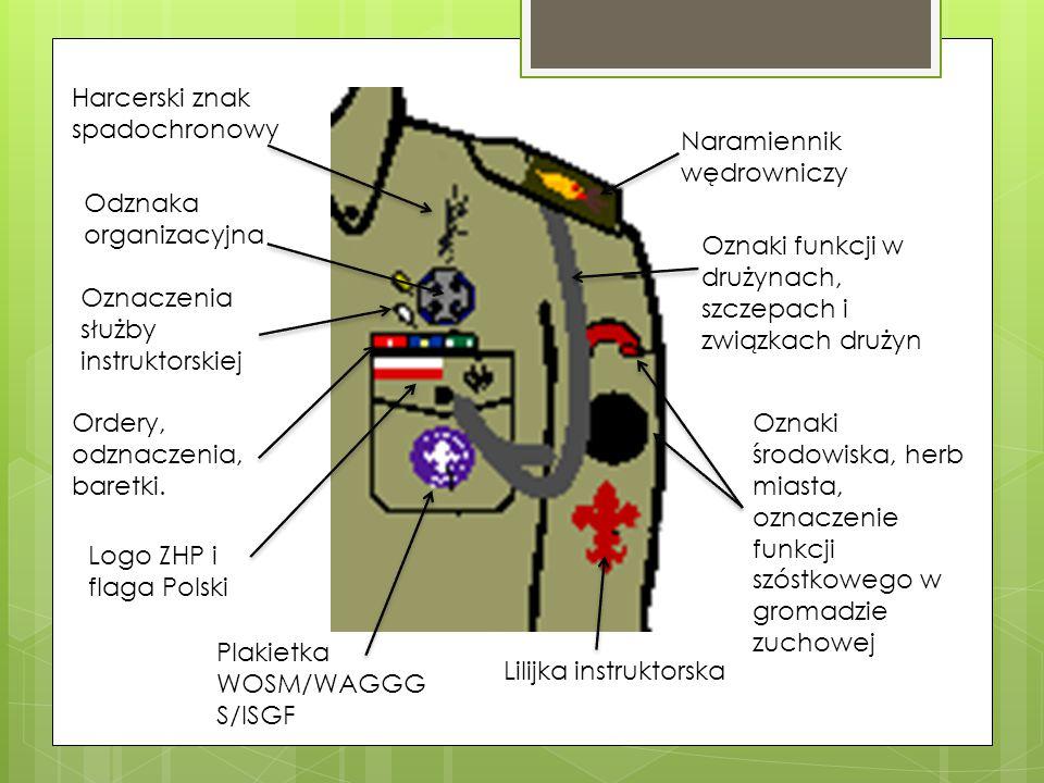 Naramiennik wędrowniczy Oznaki funkcji w drużynach, szczepach i związkach drużyn Oznaki środowiska, herb miasta, oznaczenie funkcji szóstkowego w grom