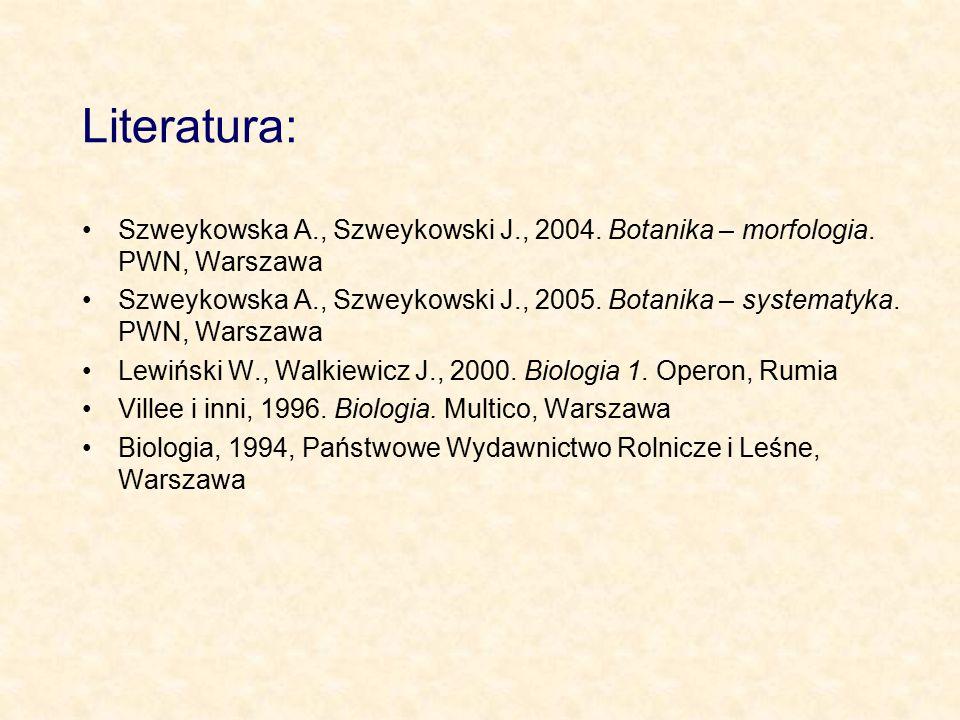 Literatura: Szweykowska A., Szweykowski J., 2004. Botanika – morfologia. PWN, Warszawa Szweykowska A., Szweykowski J., 2005. Botanika – systematyka. P
