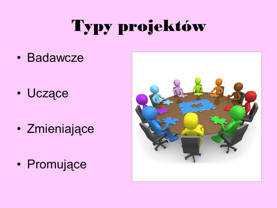 Typy projektów Badawcze Uczące Zmieniające Promujące