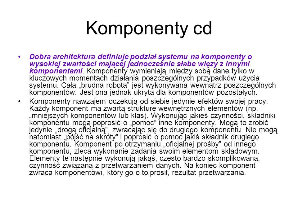 Komponenty cd Dobra architektura definiuje podział systemu na komponenty o wysokiej zwartości mającej jednocześnie słabe więzy z innymi komponentami.