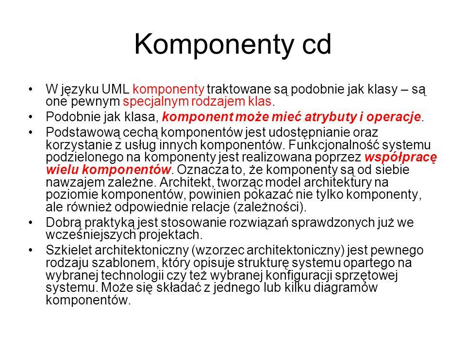 Komponenty cd W języku UML komponenty traktowane są podobnie jak klasy – są one pewnym specjalnym rodzajem klas. Podobnie jak klasa, komponent może mi