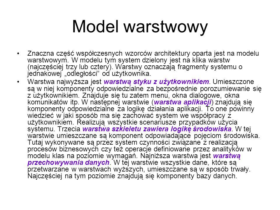 Model warstwowy Znaczna część współczesnych wzorców architektury oparta jest na modelu warstwowym. W modelu tym system dzielony jest na klika warstw (