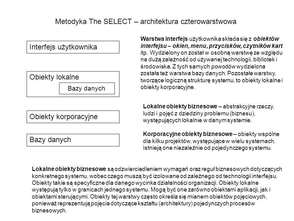 Metodyka The SELECT – architektura czterowarstwowa Interfejs użytkownika Obiekty lokalne Obiekty korporacyjne Bazy danych Warstwa interfejs użytkownik