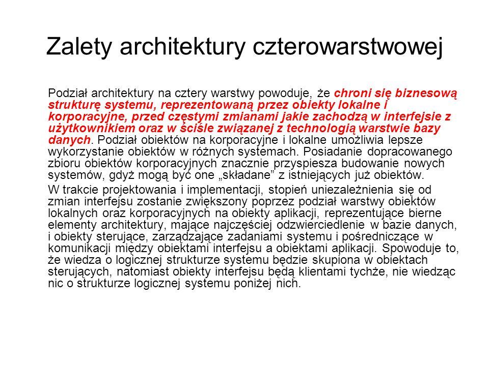 Zalety architektury czterowarstwowej Podział architektury na cztery warstwy powoduje, że chroni się biznesową strukturę systemu, reprezentowaną przez