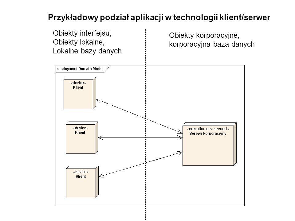 Przykładowy podział aplikacji w technologii klient/serwer Obiekty interfejsu, Obiekty lokalne, Lokalne bazy danych Obiekty korporacyjne, korporacyjna