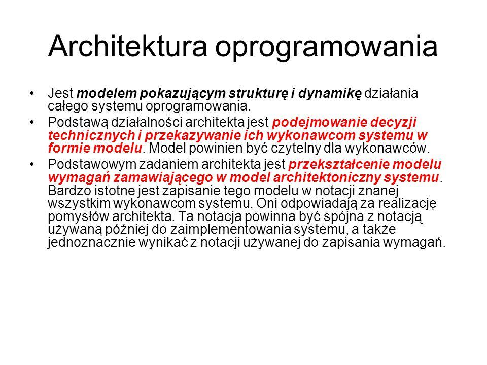 Architektura oprogramowania Jest modelem pokazującym strukturę i dynamikę działania całego systemu oprogramowania. Podstawą działalności architekta je