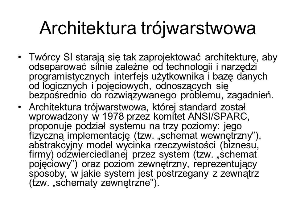 Trójwarstwowa architektura systemu informatycznego Aplikacja 1Aplikacja 2 Aplikacja N Schemat zewnętrzny 1 Schemat zewnętrzny 2 Schemat zewnętrzny N Schemat pojęciowy Schemat wewnętrzny 1 Schemat wewnętrzny M