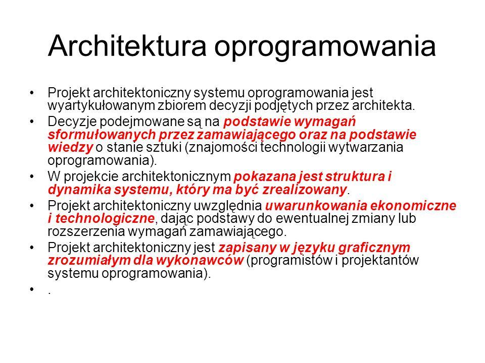 Architektura oprogramowania Projekt architektoniczny systemu oprogramowania jest wyartykułowanym zbiorem decyzji podjętych przez architekta. Decyzje p