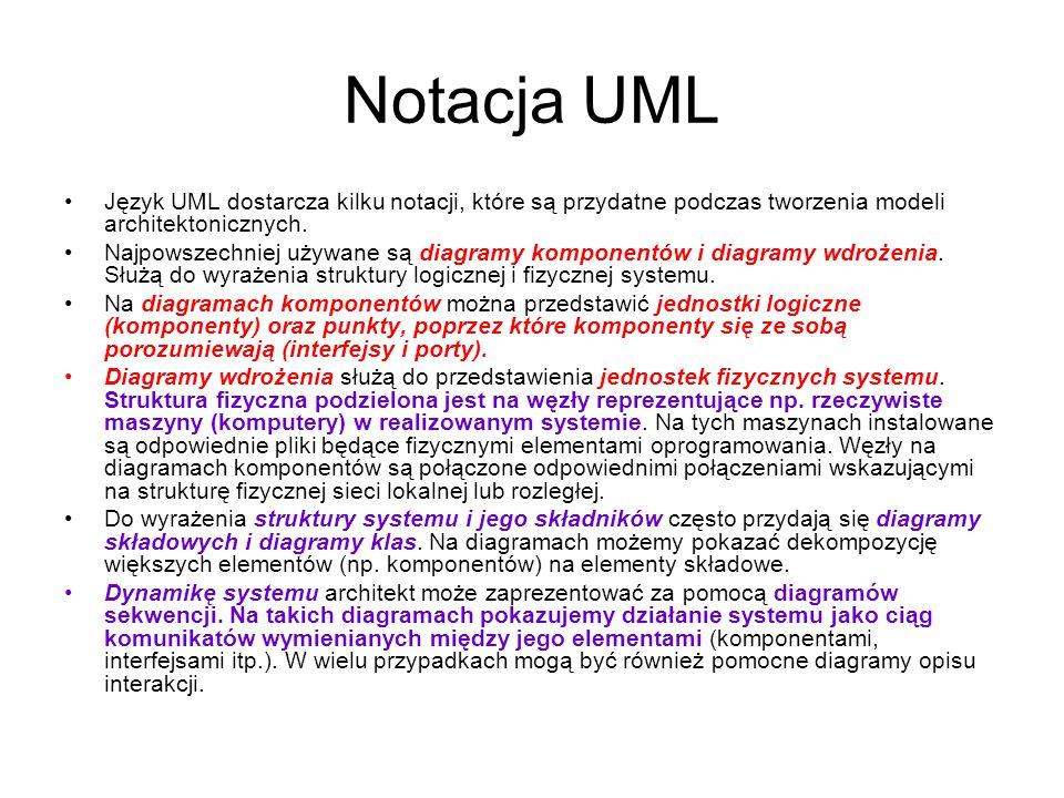 Notacja UML Język UML dostarcza kilku notacji, które są przydatne podczas tworzenia modeli architektonicznych. Najpowszechniej używane są diagramy kom