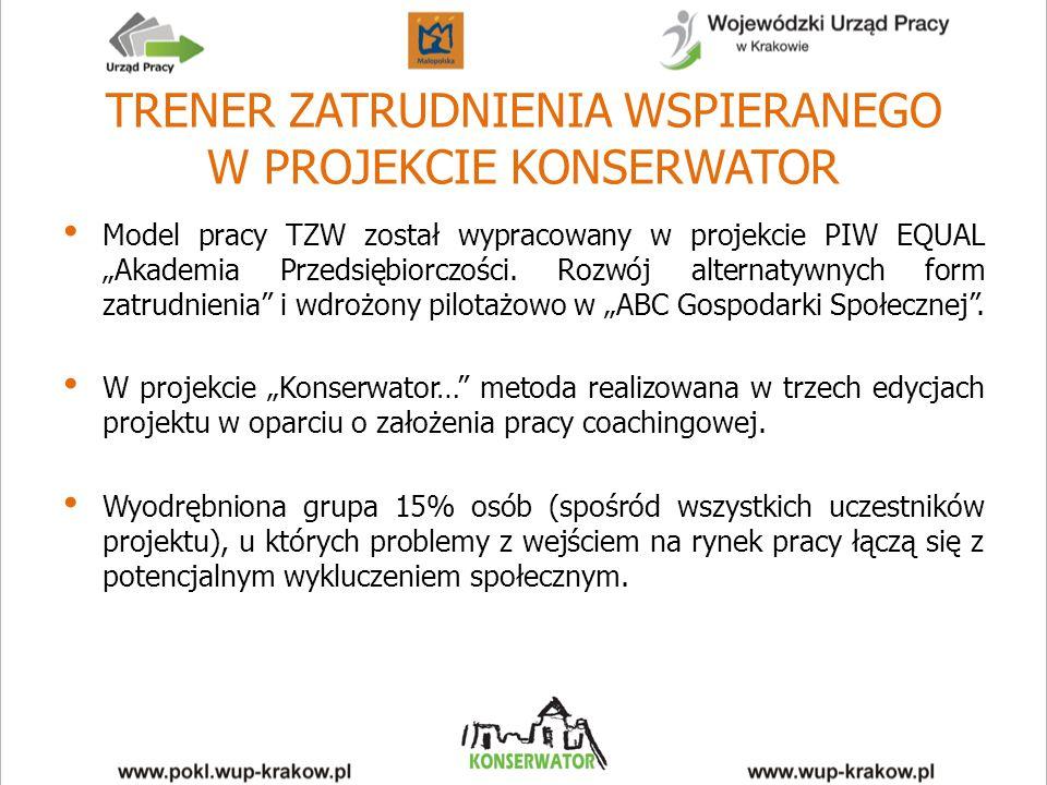 """TRENER ZATRUDNIENIA WSPIERANEGO W PROJEKCIE KONSERWATOR Model pracy TZW został wypracowany w projekcie PIW EQUAL """"Akademia Przedsiębiorczości."""