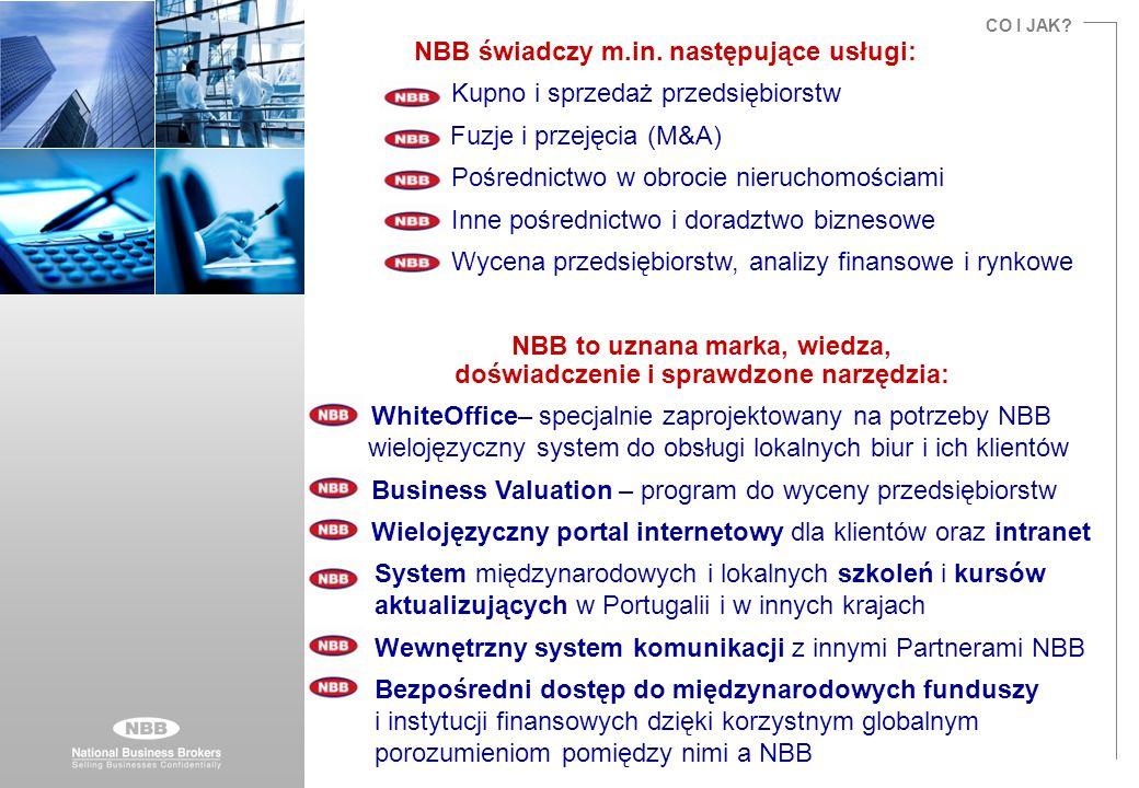 CO I JAK? NBB świadczy m.in. następujące usługi: Kupno i sprzedaż przedsiębiorstw Fuzje i przejęcia (M&A) Pośrednictwo w obrocie nieruchomościami Inne